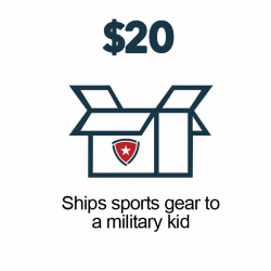 Cost Chart Icons2